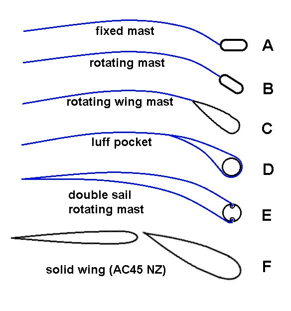 wingmasts copy.jpg
