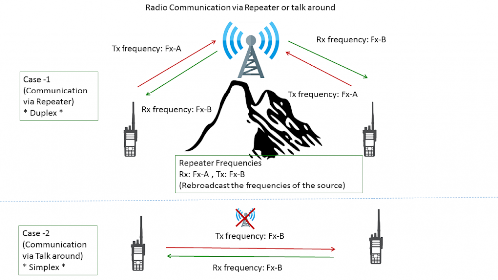 VHF Repeater.png