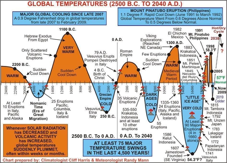 Global warm 2.jpg