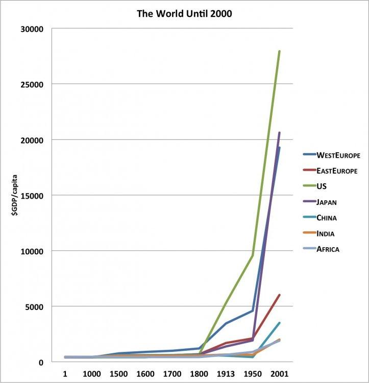 gdp-per-capita-graph.jpg