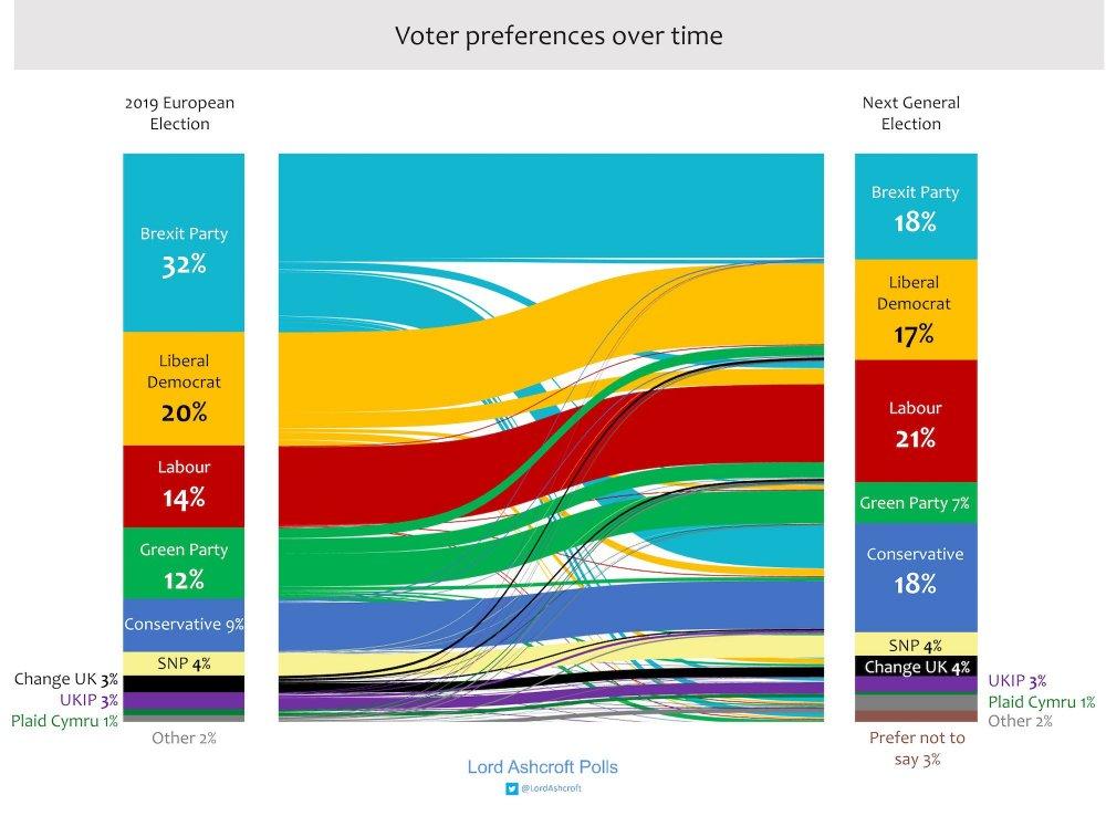 2019-to-next-election.thumb.jpg.616ae21e484f4fc0669e89cd5e7d41cd.jpg