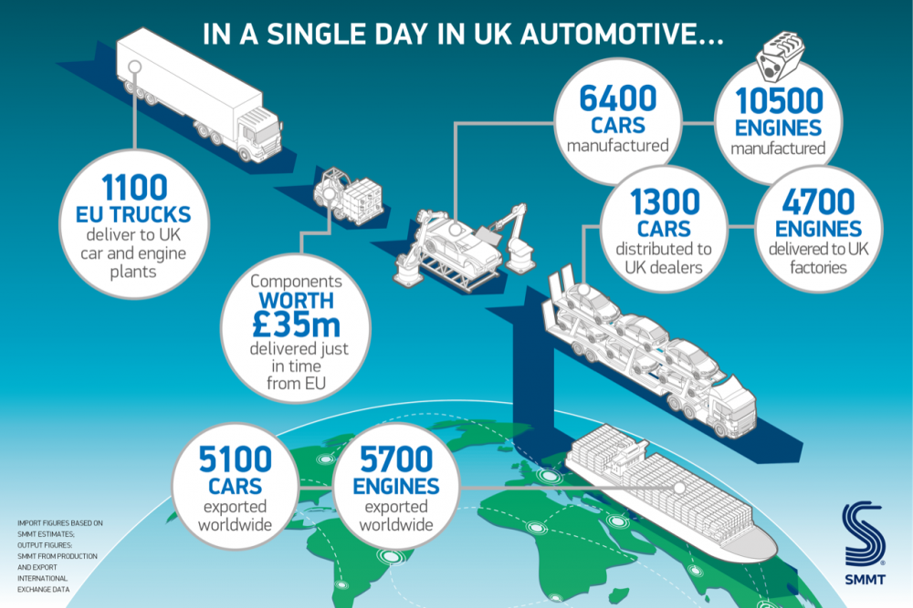 Day-in-UK-Automotive-2017.png