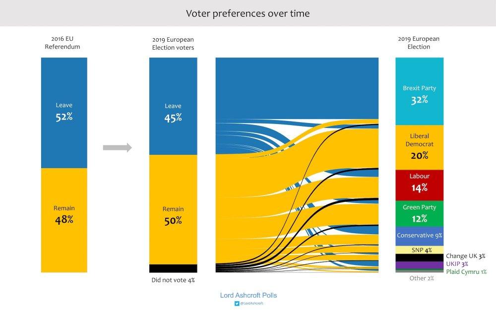 Ref-2016-to-2019-w-voters-1.jpg