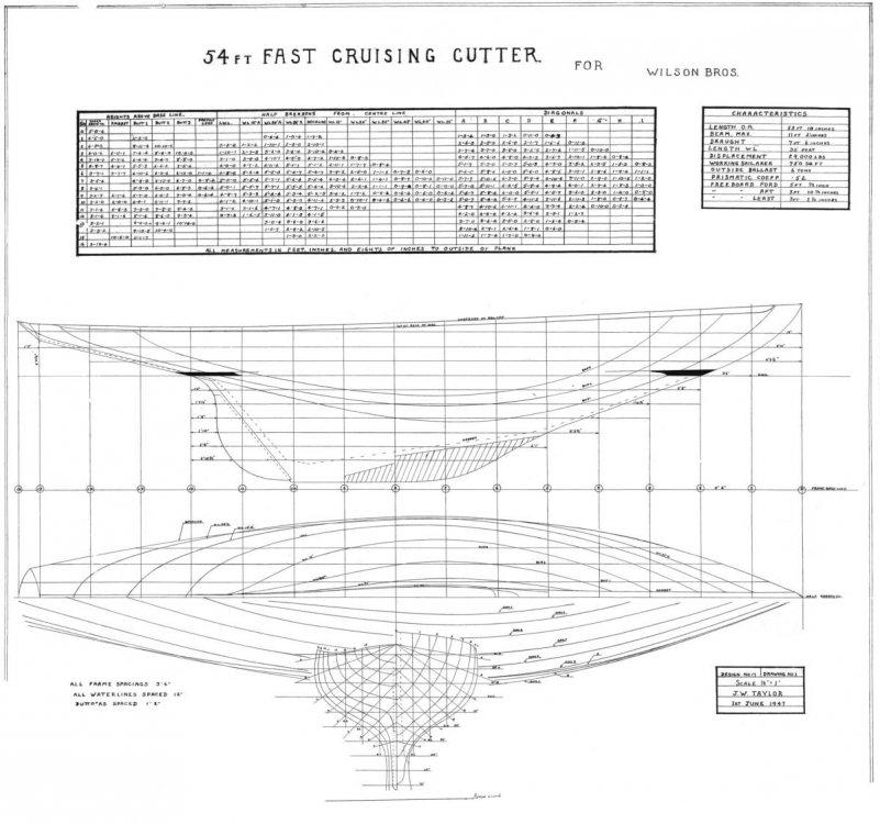 54ft-fast-Cutter-scan-3-1200x1124.thumb.jpg.19b851cd9c5448a1dc8823d1959b2ec8.jpg