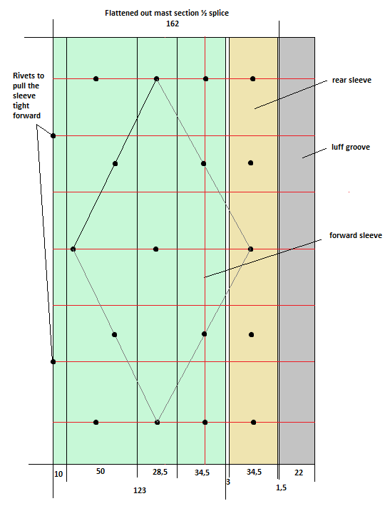flatmast6.png.84bfbf0fcd19507e480316052721432a.png