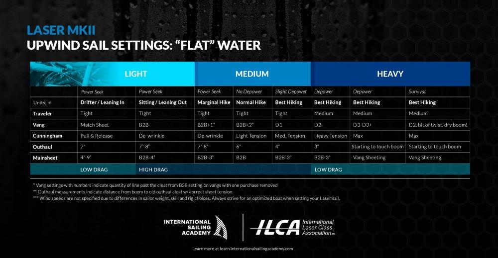 1 MKII Flat Water Imperial.jpg