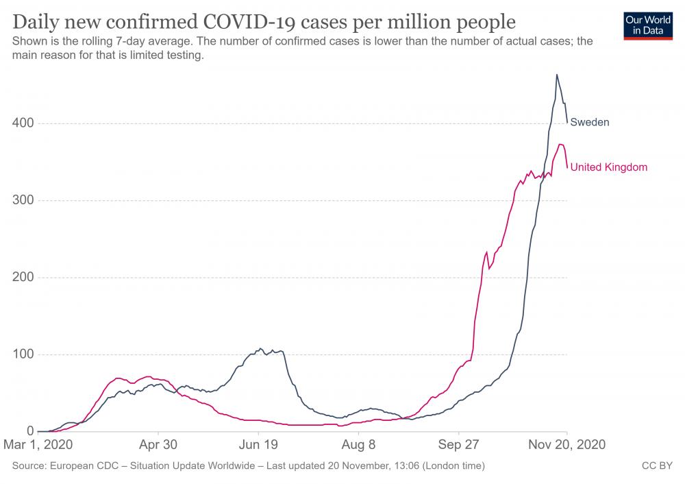 coronavirus-data-explorer (1).png