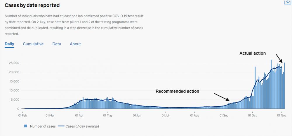 screenshot-coronavirus.data.gov.uk-2020.11.06-07_00_55 - Copy.png