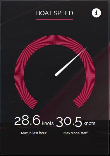 speedHB.jpg.4a1c341a85e77330bd28b9dc2524a149.jpg
