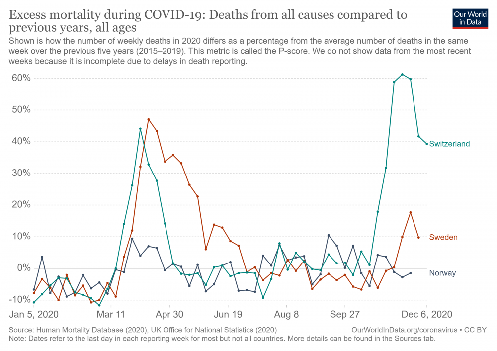 excess-mortality-p-scores (2).png