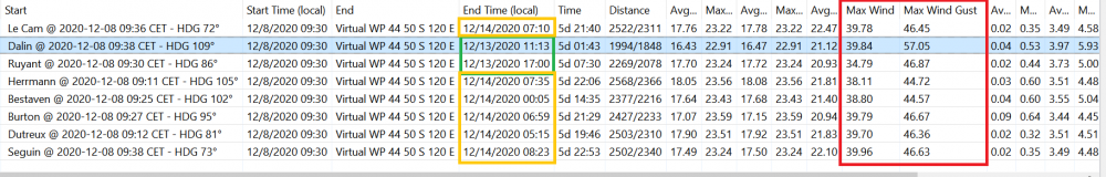 routing table 081220.png