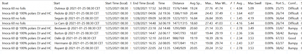 pic 5 weather routing table 25-01-21.png