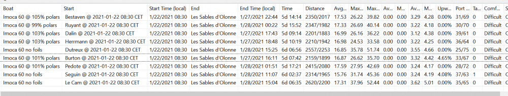 weather routing table 22-01-21.png