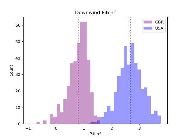 dw_pitch.png.f42a1d55ca3ef025513623c3c6d8cb88.png