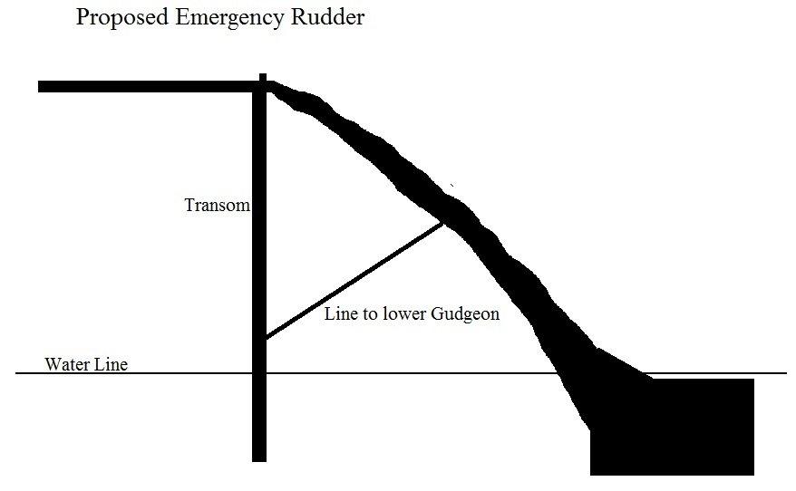 EmergencyRudder.jpg