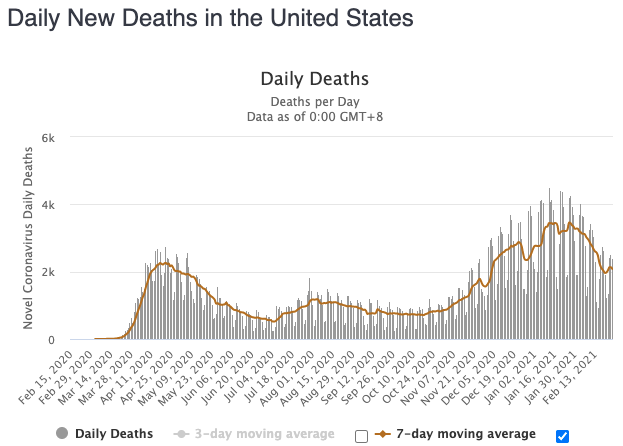 deaths.png.57cf3c067cee7078787913a79f614899.png
