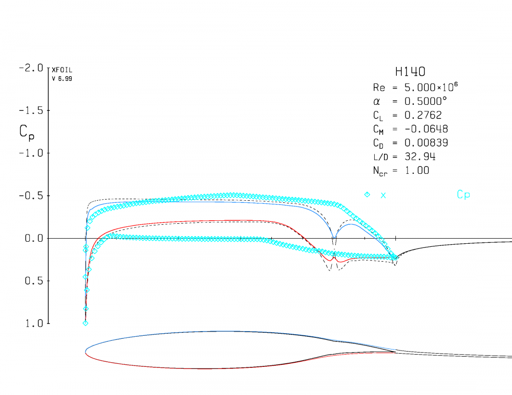 plot_H140_p8002rxx_r5e6n1fix25e-3_Page_05.thumb.png.c015f20d58f47e3207741c9c7acbebf5.png