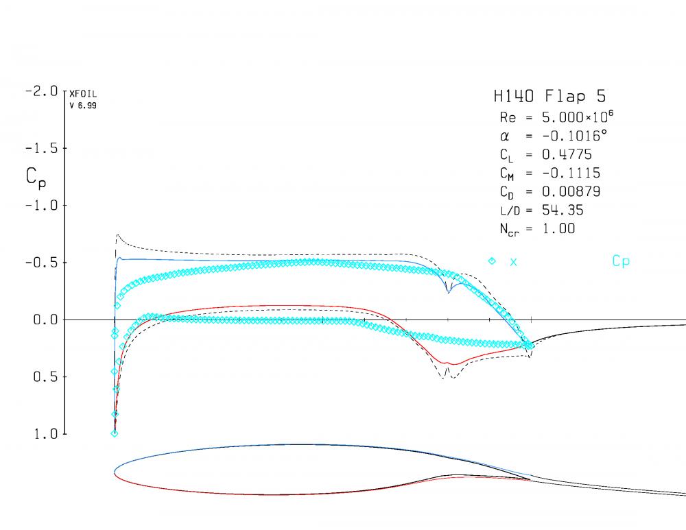 plot_H140_p8002rxx_r5e6n1fix25e-3_Page_09.thumb.png.7381cc4a4a78a325beafa9a91fb6ab63.png