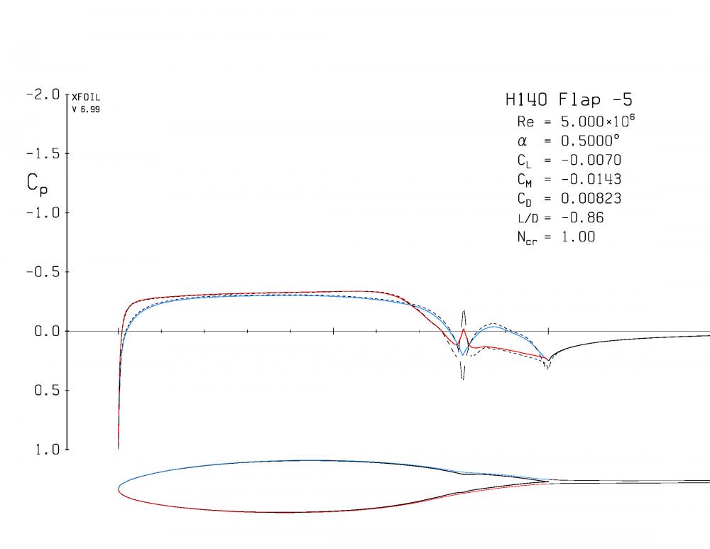 plot_H140_p8002rxx_r5e6n1fix25e-3_Page_11.thumb.png.882321313fb1cb1ad8f4d591f3ab6285.png