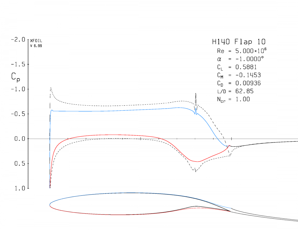 plot_H140_p8002rxx_r5e6n1fix25e-3_Page_15.thumb.png.b94c13ec3275b722bef0bc809f121568.png