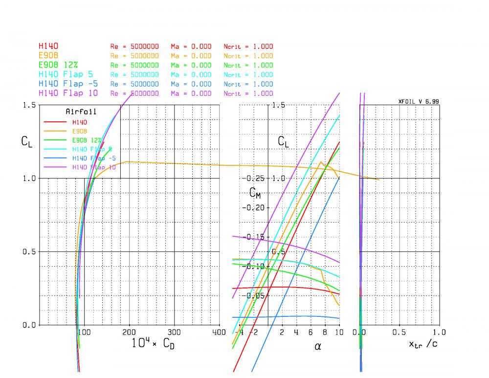 plot_H140_p8002rxx_r5e6n1fix25e-3_Page_18.thumb.png.3b9a704279e30d61816c0ad309285c7f.png