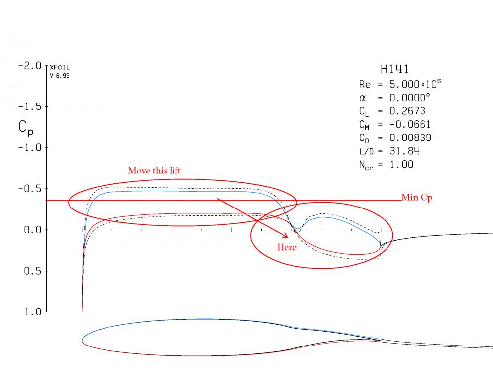 plot_H141_p7001rxx_r5e6n1fix25e-3_Page_2.thumb.png.27e9d9257e75b646ab361c44e11019d4.png