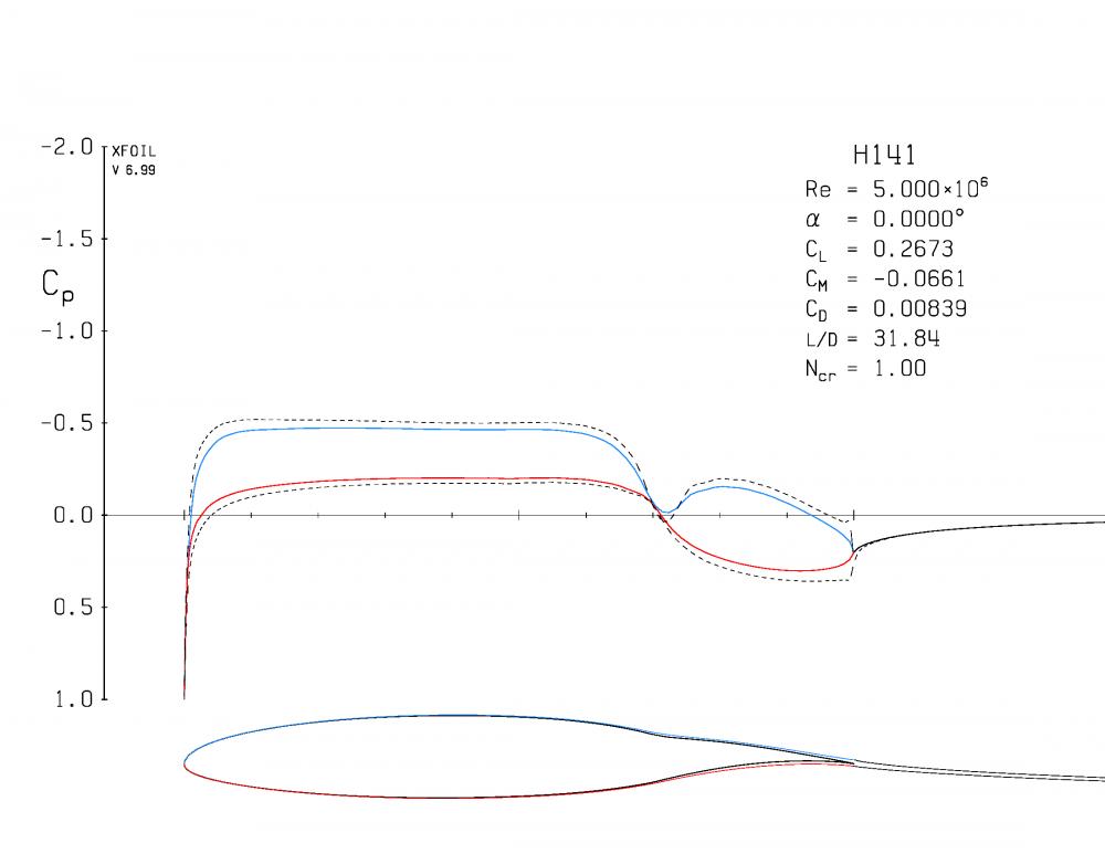 plot_H141_p7001rxx_r5e6n1fix25e-3_Page_2.thumb.png.dc7049dc1f517bf84da972460879ac41.png