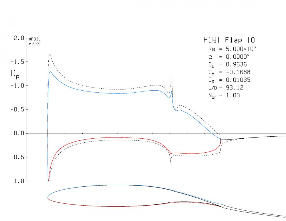 plot_H141_p7001rxx_r5e6n1fix25e-3_Page_6.thumb.png.fb1b7073f8e580b1fa9659bcf4db1f80.png