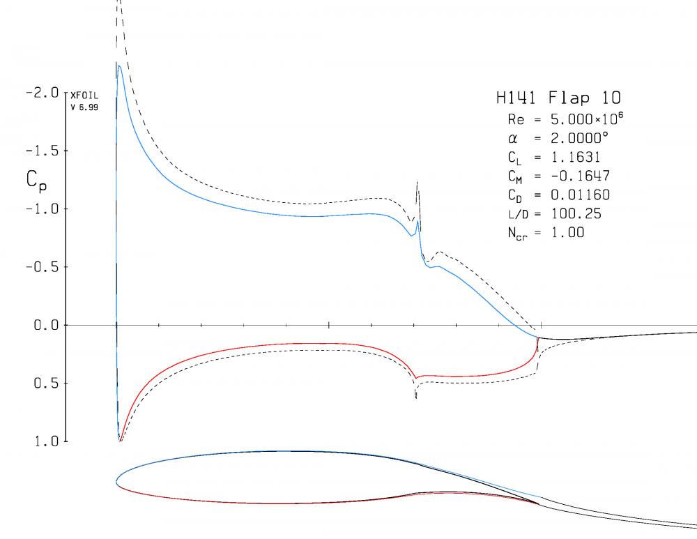 plot_H141_p7001rxx_r5e6n1fix25e-3_Page_7.thumb.png.08d162e6e7ff38b0b649c8d5ab407d01.png