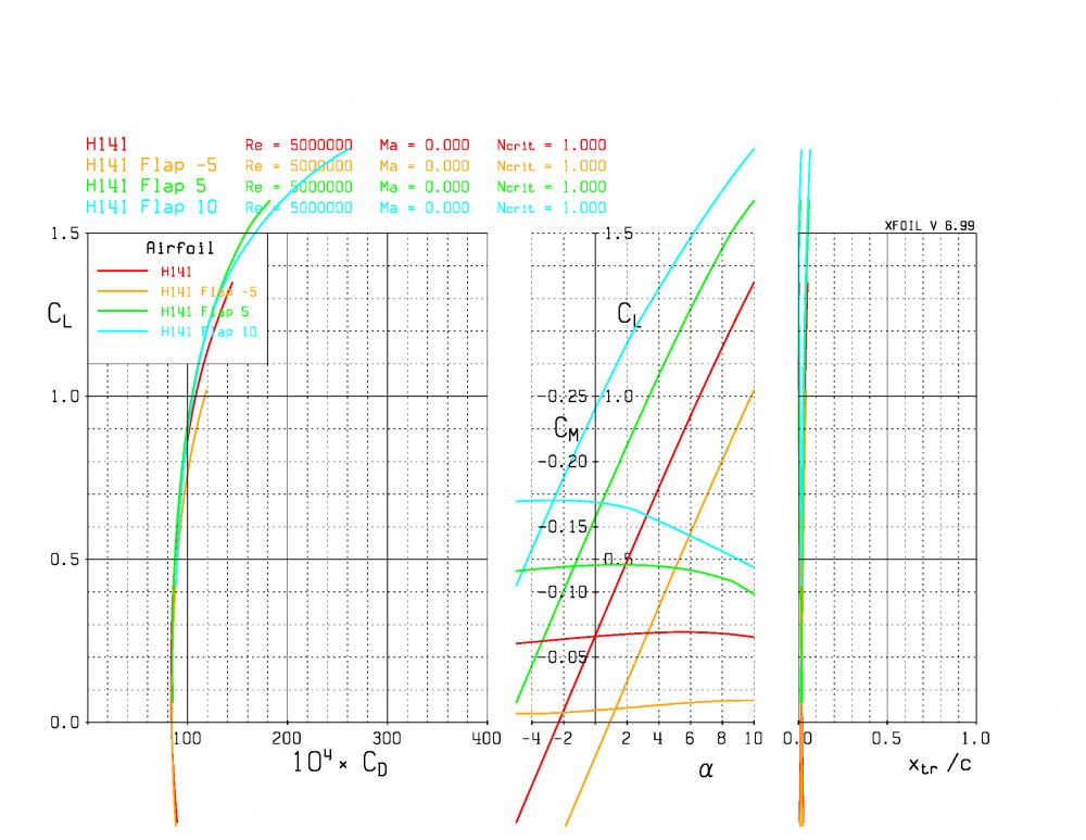 plot_H141_p7001rxx_r5e6n1fix25e-3_Page_8.thumb.png.eb542b3e90244c7dbd586481c5e4a798.png