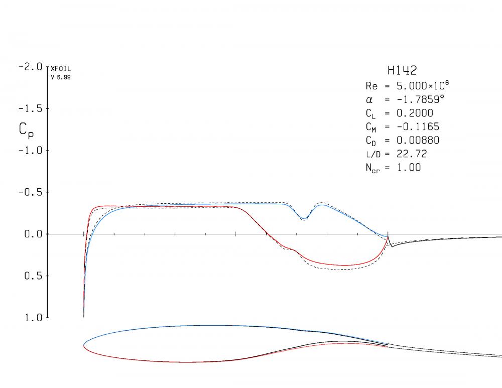 plot_H142_p7003rxx_r536n1fix25e-3_Page_2.thumb.png.03f065b5c5afd0b214e395c74b4892c3.png