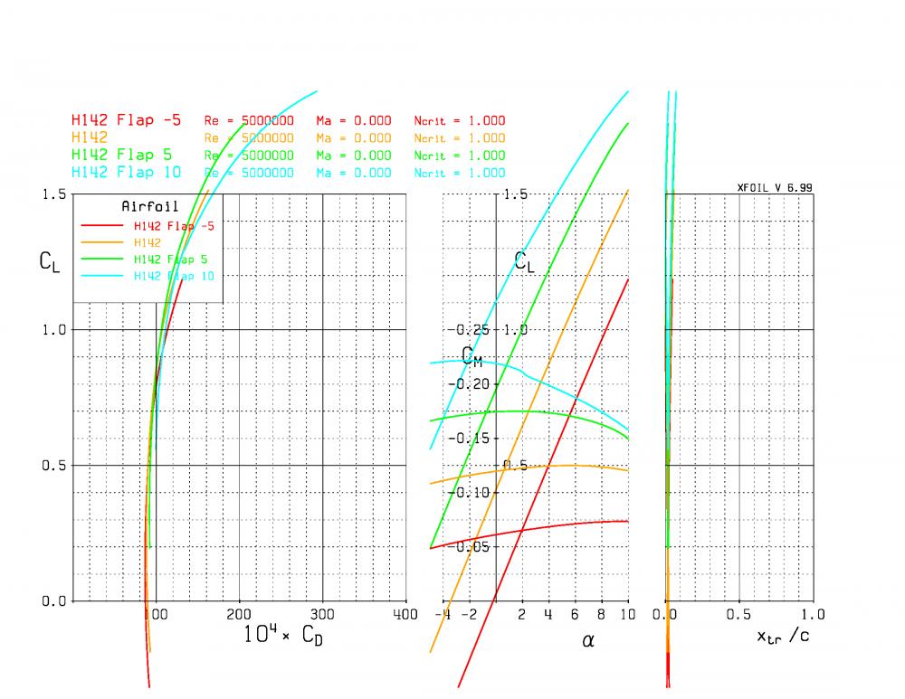 plot_H142_p7003rxx_r536n1fix25e-3_Page_4.thumb.png.9e541f90d4c5e8d0c6a870136e5d7dfd.png