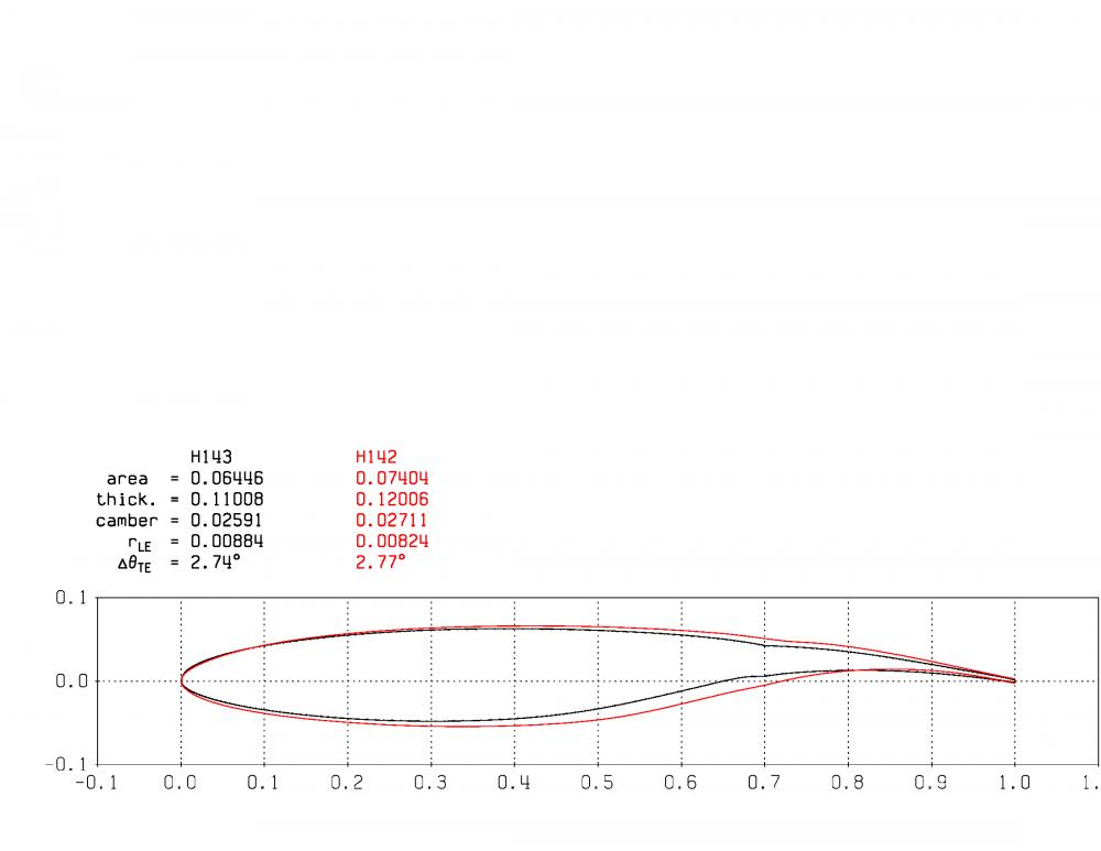 plot_H143_p7003rxx_r38e5IInxx_Page_1.thumb.png.7855d1af36dfccca02e347095e723411.png