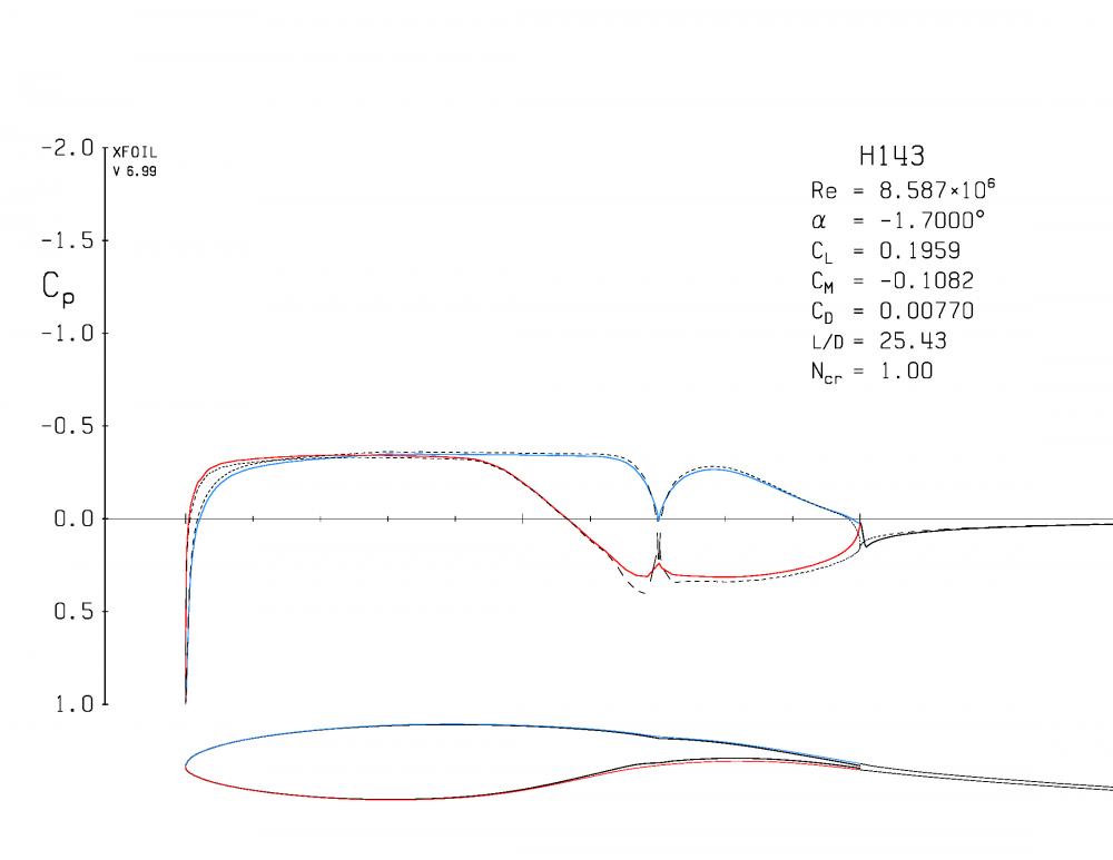 plot_H143_p7003rxx_r38e5IInxx_Page_2.thumb.png.4668a8b8356d81ac3680bd8dad846696.png