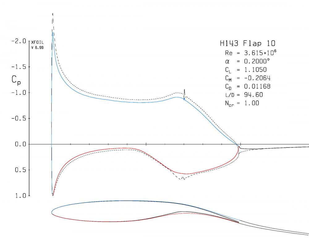 plot_H143_p7003rxx_r38e5IInxx_Page_3.thumb.png.b1e9023b32573162e7286925f457cfdd.png