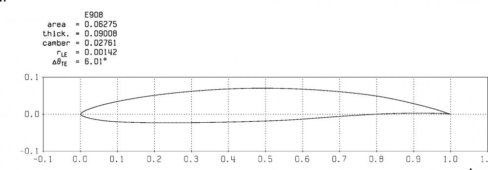 plot_e908_t12_p8002rxx_r5e6n1fix25e-3_Page_01.png