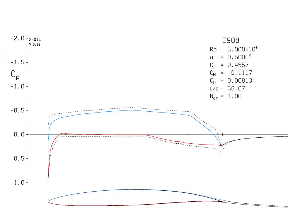 plot_e908_t12_p8002rxx_r5e6n1fix25e-3_Page_02.png