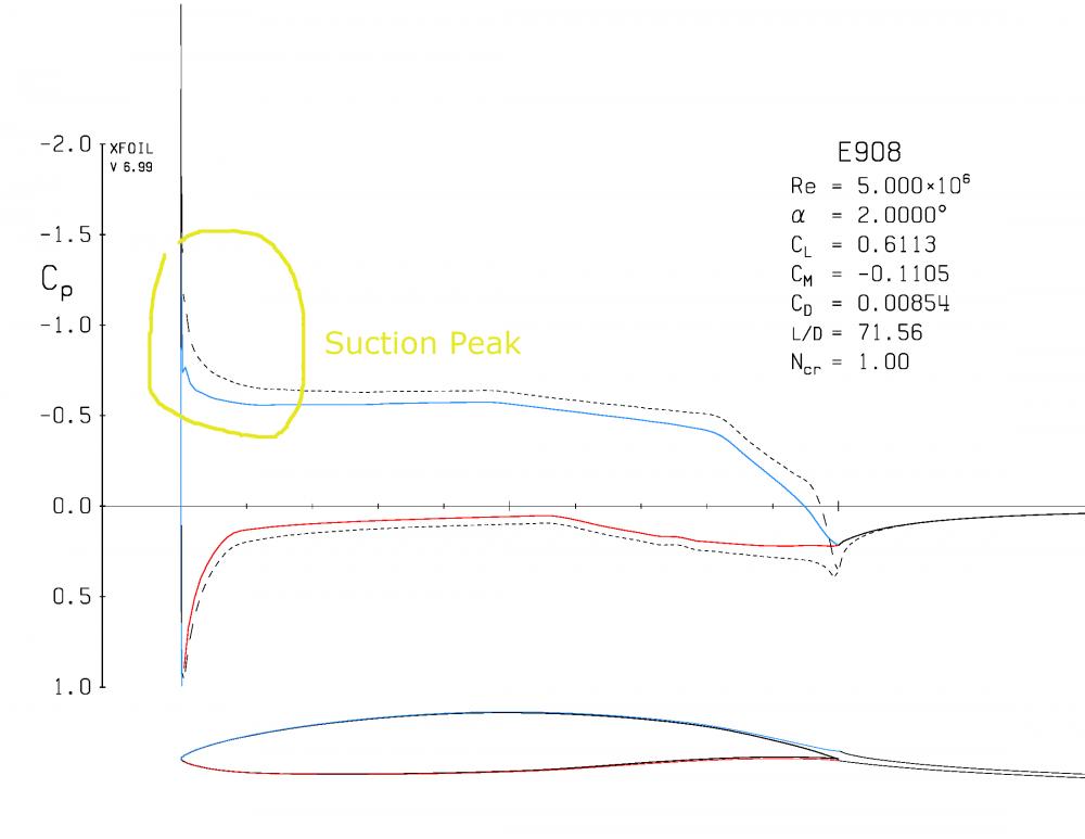 plot_e908_t12_p8002rxx_r5e6n1fix25e-3_Page_03.png
