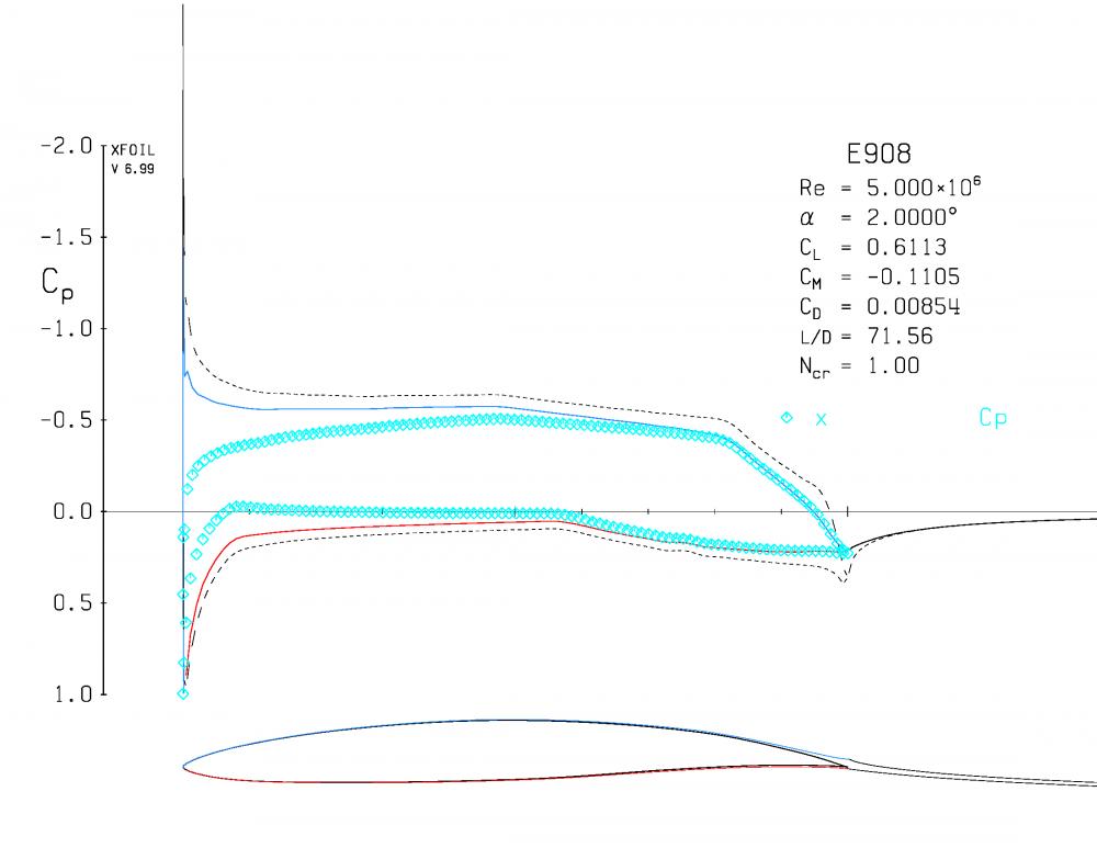 plot_e908_t12_p8002rxx_r5e6n1fix25e-3_Page_04.png