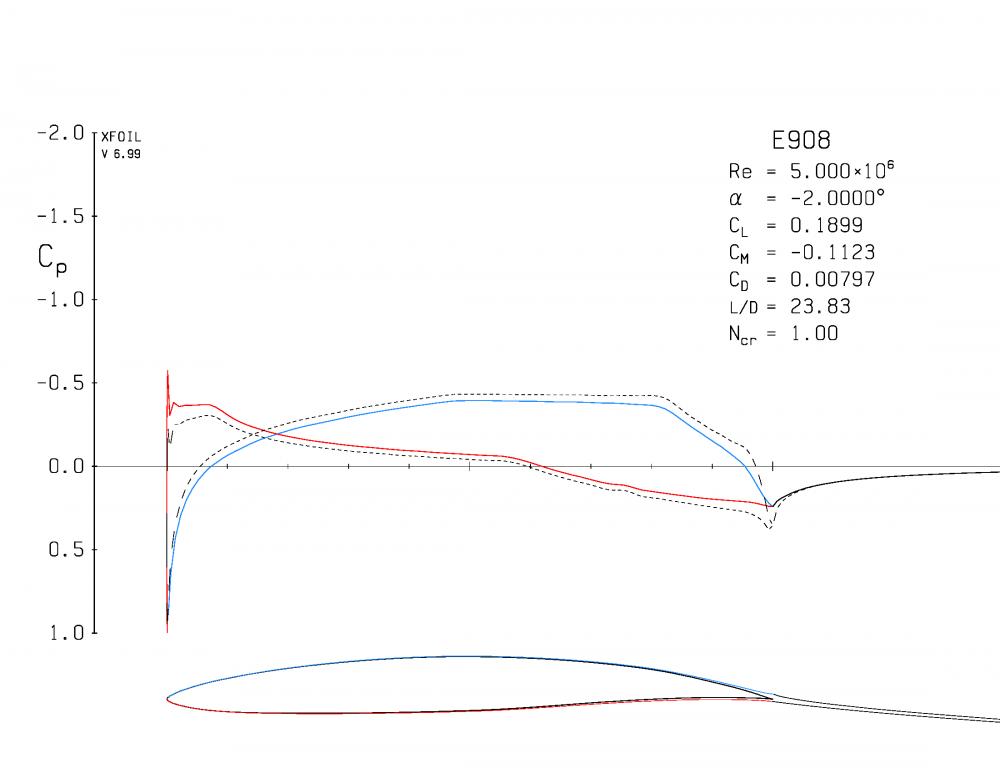 plot_e908_t12_p8002rxx_r5e6n1fix25e-3_Page_05.png