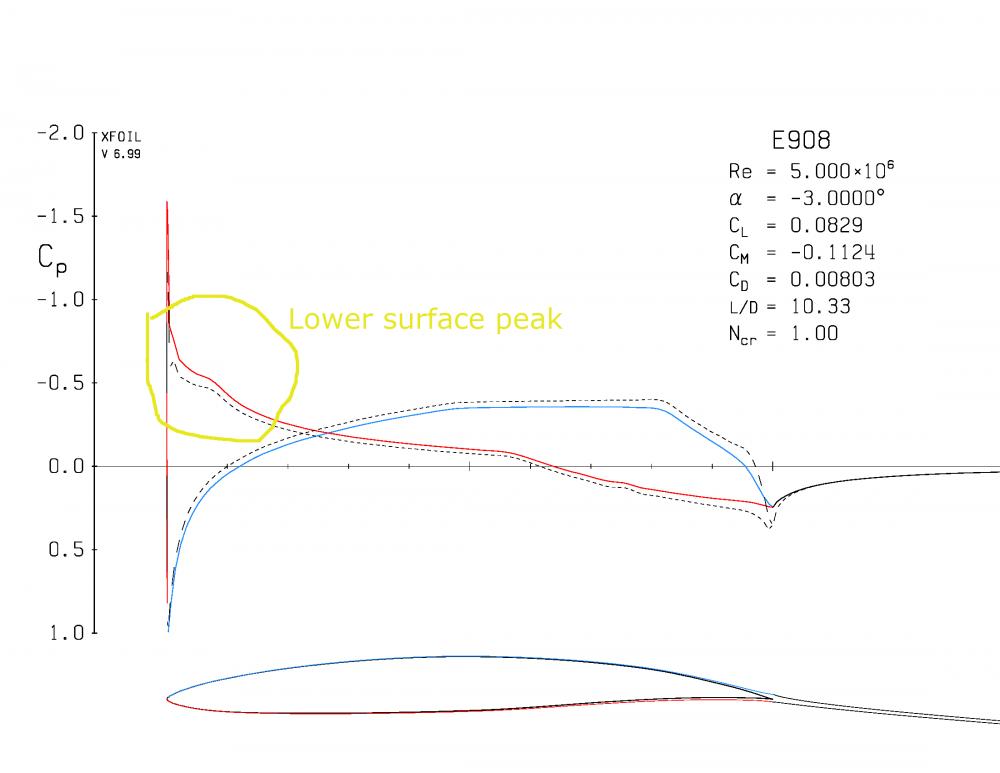 plot_e908_t12_p8002rxx_r5e6n1fix25e-3_Page_06.png