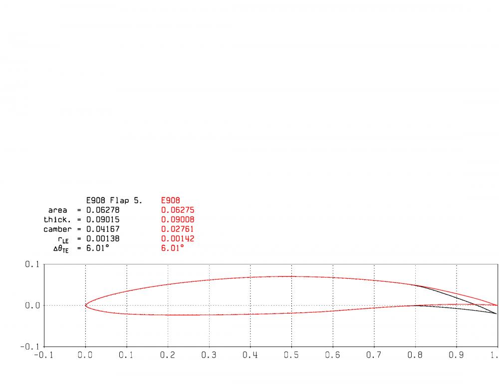 plot_e908_t12_p8002rxx_r5e6n1fix25e-3_Page_07.png