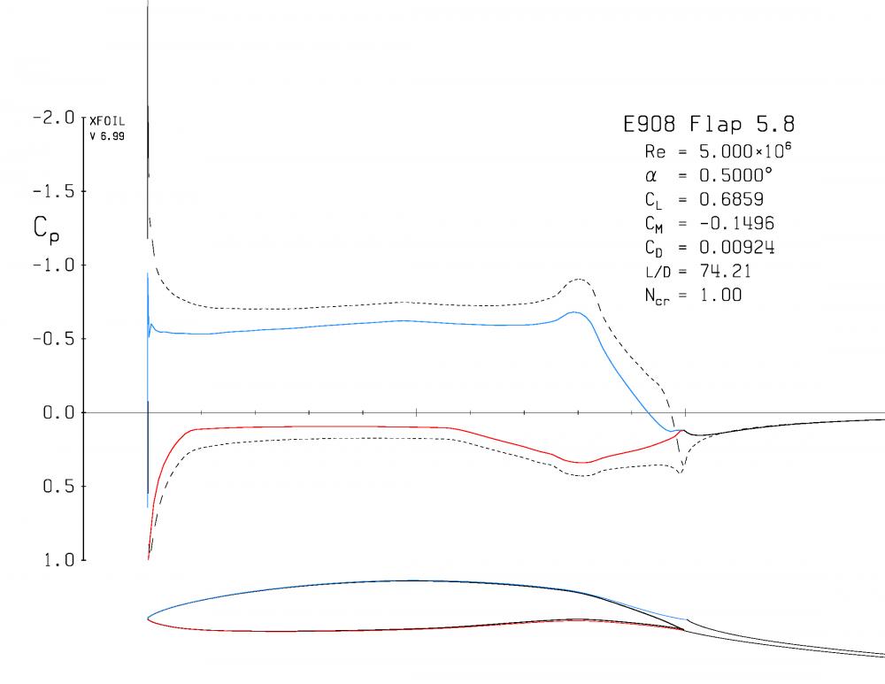 plot_e908_t12_p8002rxx_r5e6n1fix25e-3_Page_08.png