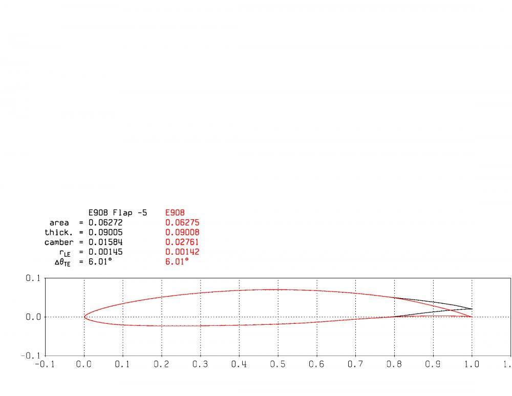 plot_e908_t12_p8002rxx_r5e6n1fix25e-3_Page_09.png