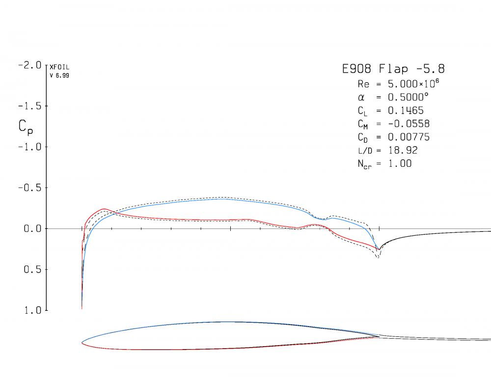 plot_e908_t12_p8002rxx_r5e6n1fix25e-3_Page_10.png