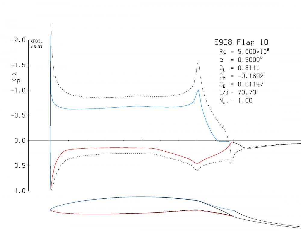 plot_e908_t12_p8002rxx_r5e6n1fix25e-3_Page_11.png