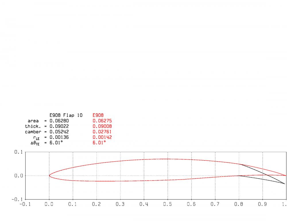 plot_e908_t12_p8002rxx_r5e6n1fix25e-3_Page_12.png