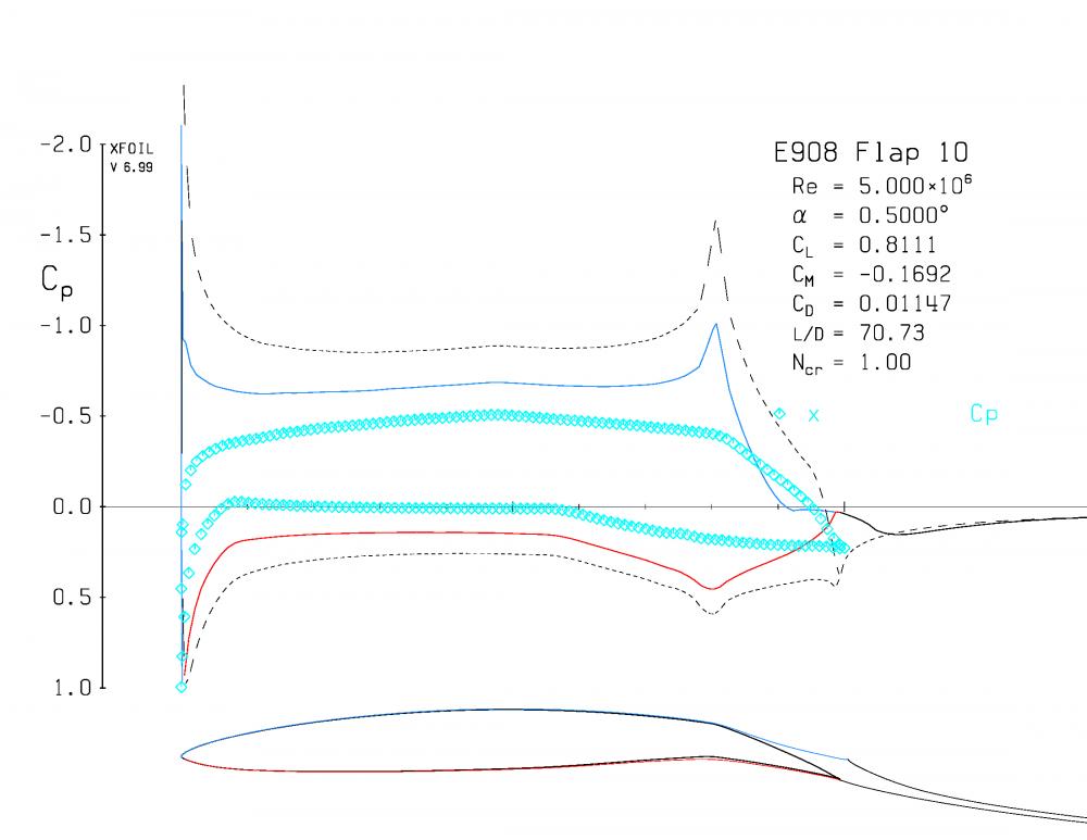 plot_e908_t12_p8002rxx_r5e6n1fix25e-3_Page_13.png
