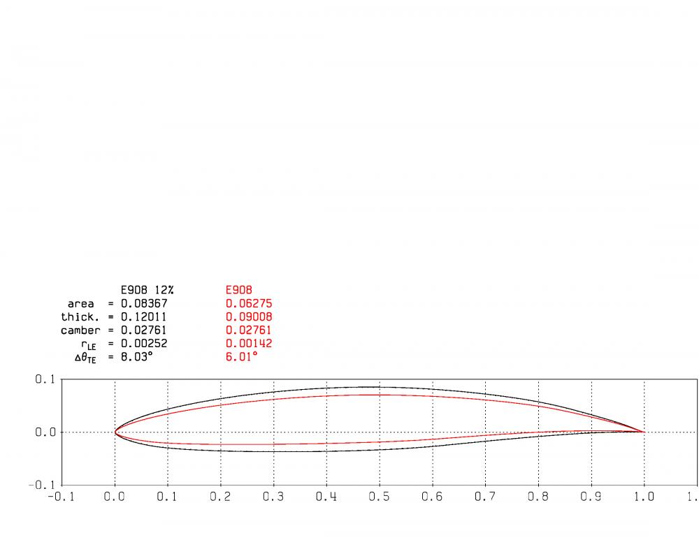 plot_e908_t12_p8002rxx_r5e6n1fix25e-3_Page_15.png