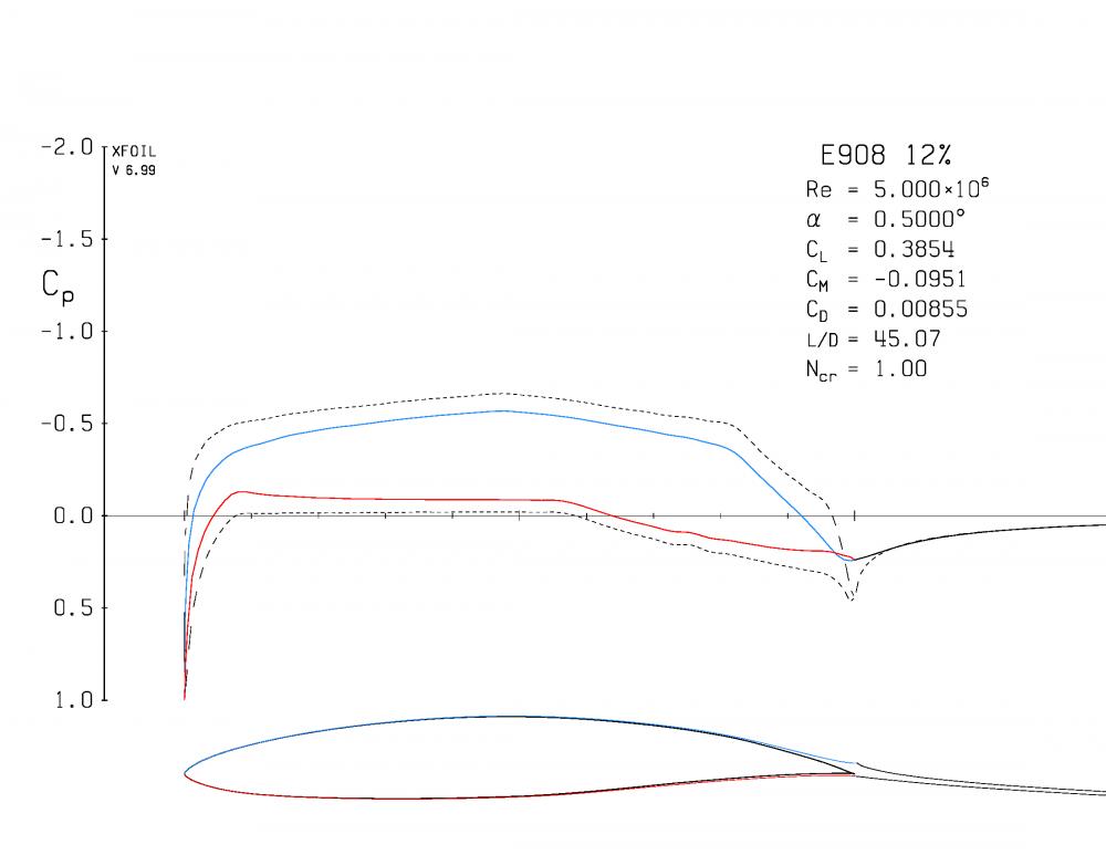 plot_e908_t12_p8002rxx_r5e6n1fix25e-3_Page_16.png